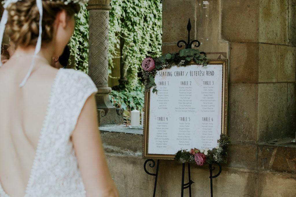 Hiba, hogy a vendégek kell tudni azoknak, akik meghívást az esküvőre